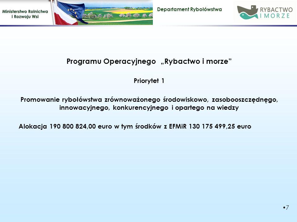 """Departament Rybołówstwa Programu Operacyjnego """"Rybactwo i morze Priorytet 1 Promowanie rybołówstwa zrównoważonego środowiskowo, zasobooszczędnęgo, innowacyjnego, konkurencyjnego i opartego na wiedzy Alokacja 190 800 824,00 euro w tym środków z EFMiR 130 175 499,25 euro 7"""