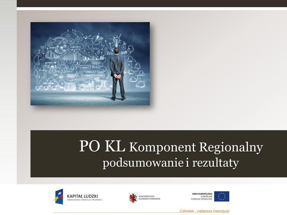 PO KL Komponent Regionalny podsumowanie i rezultaty