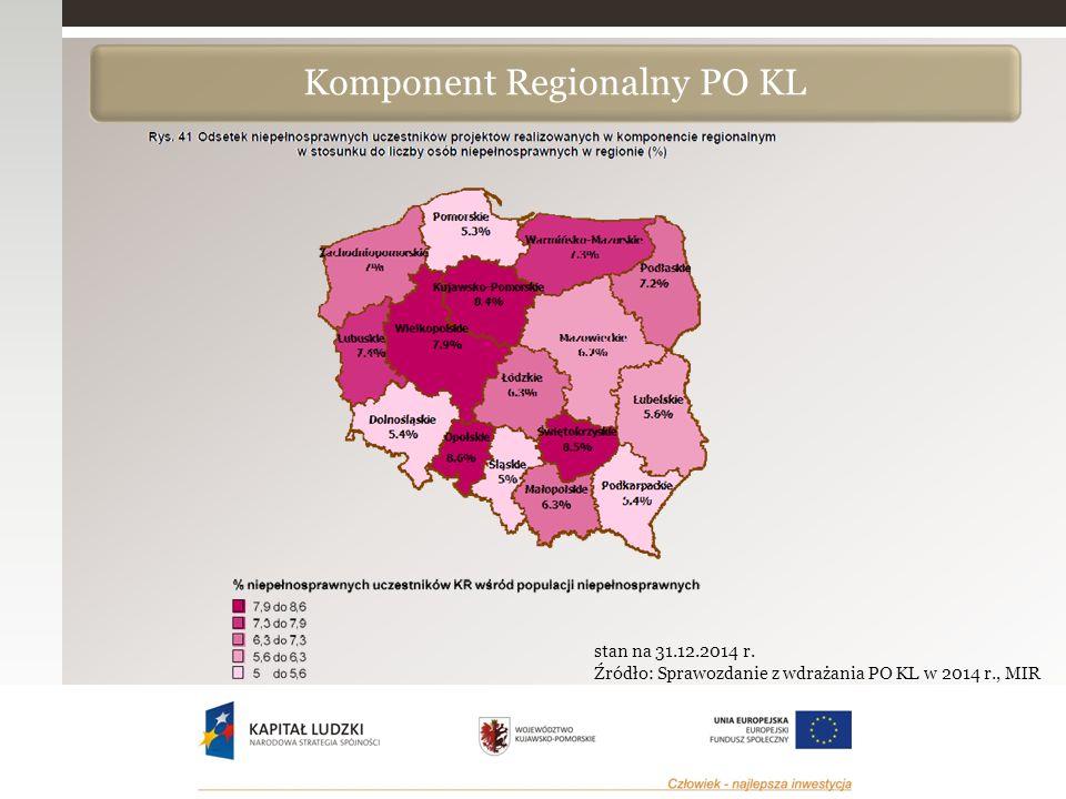 Komponent Regionalny PO KL stan na 31.12.2014 r.