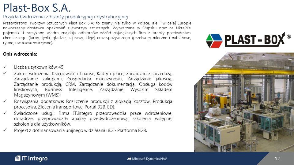 12 Opis wdrożenia: Liczba użytkowników: 45 Zakres wdrożenia: Księgowość i finanse, Kadry i płace, Zarządzanie sprzedażą, Zarządzanie zakupami, Gospodarka magazynowa, Zarządzanie jakością, Zarządzanie produkcją, CRM, Zarządzanie dokumentacją, Obsługa kodów kreskowych, Business Intelligence, Zarządzanie Wysokim Składem Magazynowym (WMS); Rozwiązania dodatkowe: Rozliczenie produkcji z alokacją kosztów, Produkcja procesowa, Zlecenia transportowe, Portal B2B, EDI.