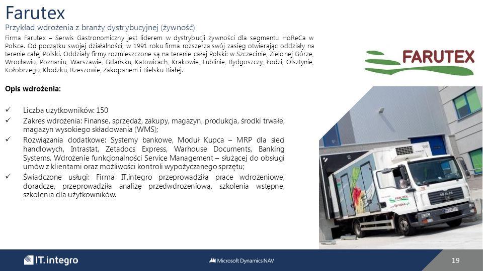 19 Opis wdrożenia: Liczba użytkowników: 150 Zakres wdrożenia: Finanse, sprzedaż, zakupy, magazyn, produkcja, środki trwałe, magazyn wysokiego składowania (WMS); Rozwiązania dodatkowe: Systemy bankowe, Moduł Kupca – MRP dla sieci handlowych, Intrastat, Zetadocs Express, Warhouse Documents, Banking Systems.