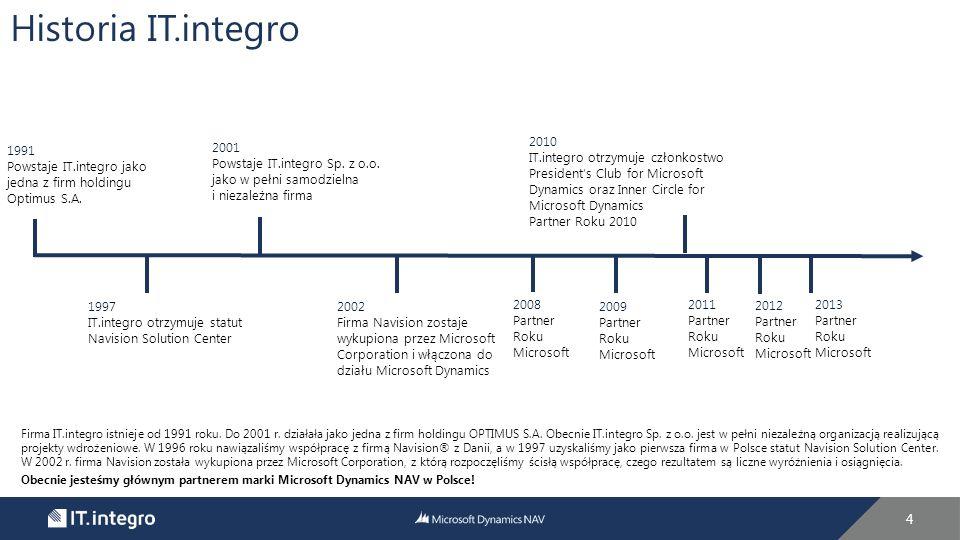 5 IT.integro tworzą ludzie, dla których praca jest pasją i to oni stoją za sukcesem firmy.