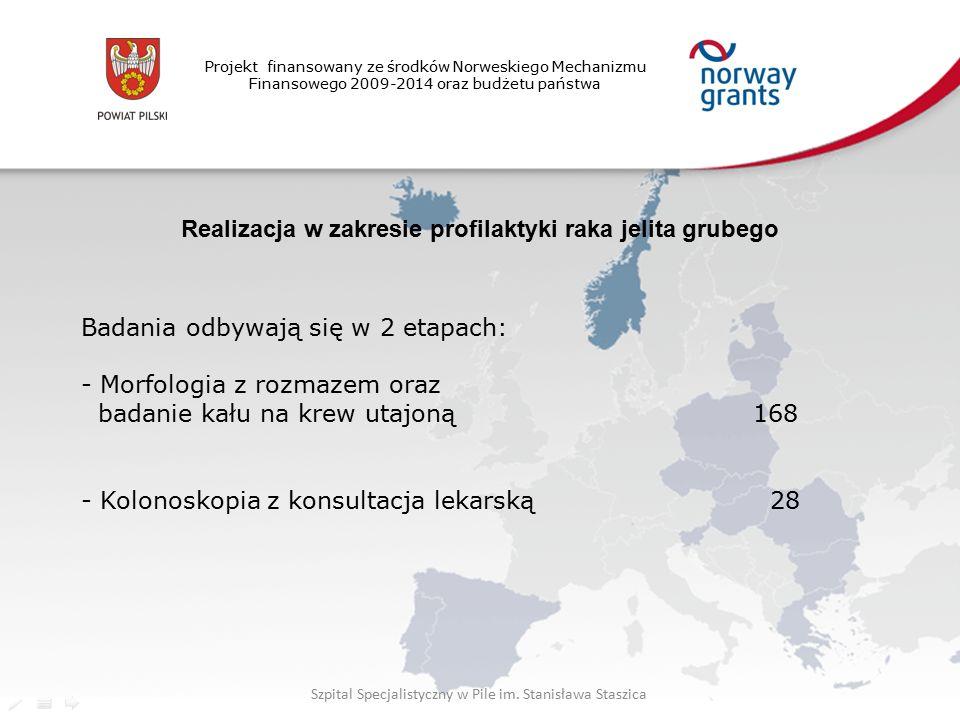 Projekt finansowany ze środków Norweskiego Mechanizmu Finansowego 2009-2014 oraz budżetu państwa Szpital Specjalistyczny w Pile im.