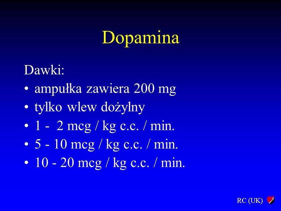 RC (UK) Dopamina Dawki: ampułka zawiera 200 mg tylko wlew dożylny 1 - 2 mcg / kg c.c. / min. 5 - 10 mcg / kg c.c. / min. 10 - 20 mcg / kg c.c. / min.