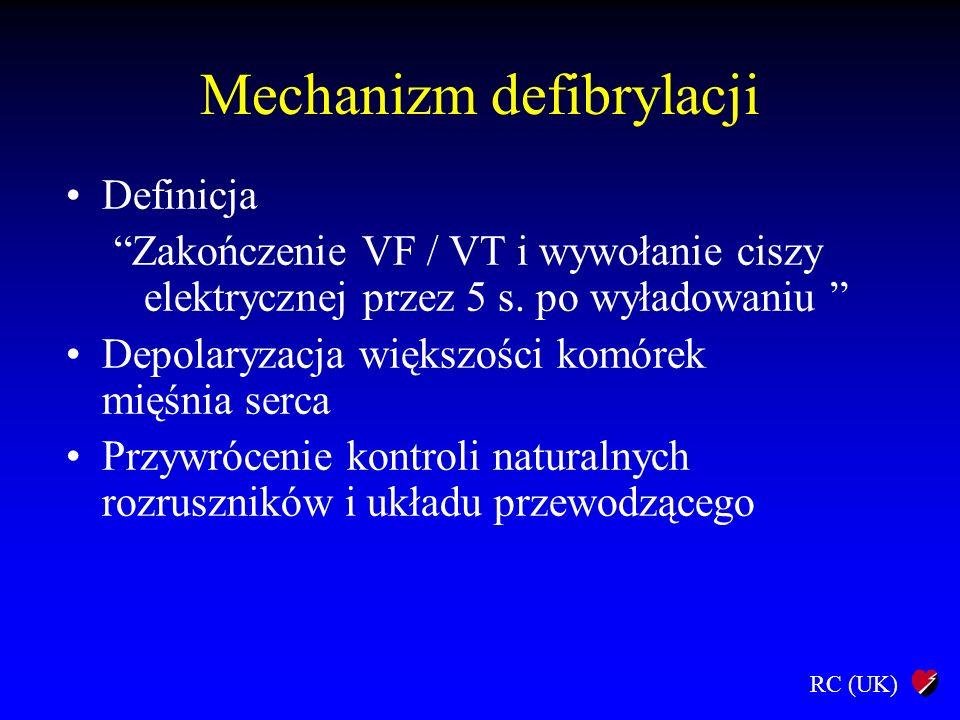 """RC (UK) Mechanizm defibrylacji Definicja """"Zakończenie VF / VT i wywołanie ciszy elektrycznej przez 5 s. po wyładowaniu """" Depolaryzacja większości komó"""