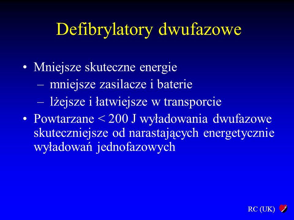 RC (UK) Defibrylatory dwufazowe Mniejsze skuteczne energie – mniejsze zasilacze i baterie – lżejsze i łatwiejsze w transporcie Powtarzane < 200 J wyła