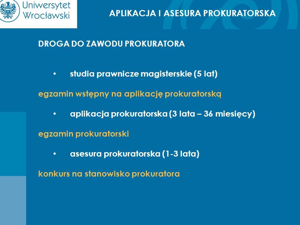 DROGA DO ZAWODU PROKURATORA studia prawnicze magisterskie (5 lat) egzamin wstępny na aplikację prokuratorską aplikacja prokuratorska (3 lata – 36 mies