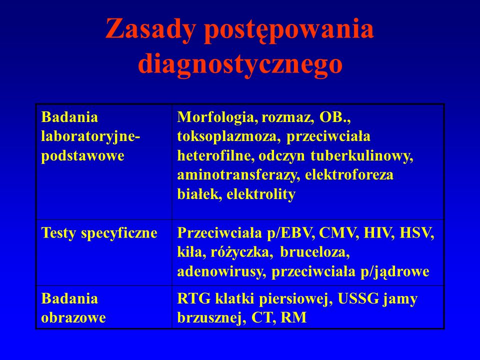 Zasady postępowania diagnostycznego Badania laboratoryjne- podstawowe Morfologia, rozmaz, OB., toksoplazmoza, przeciwciała heterofilne, odczyn tuberkulinowy, aminotransferazy, elektroforeza białek, elektrolity Testy specyficznePrzeciwciała p/EBV, CMV, HIV, HSV, kiła, różyczka, bruceloza, adenowirusy, przeciwciała p/jądrowe Badania obrazowe RTG klatki piersiowej, USSG jamy brzusznej, CT, RM
