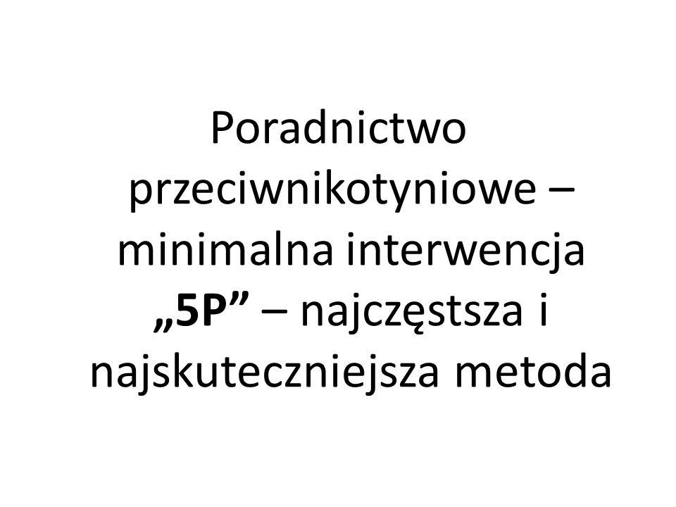 """Poradnictwo przeciwnikotyniowe – minimalna interwencja """"5P"""" – najczęstsza i najskuteczniejsza metoda"""