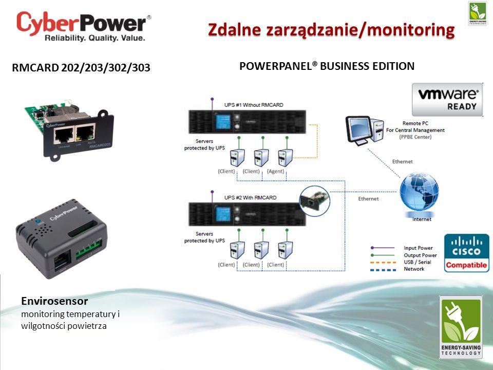 Zdalne zarządzanie/monitoring RMCARD 202/203/302/303 Envirosensor monitoring temperatury i wilgotności powietrza POWERPANEL® BUSINESS EDITION