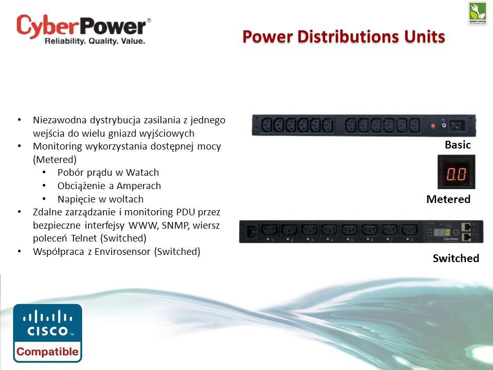 Niezawodna dystrybucja zasilania z jednego wejścia do wielu gniazd wyjściowych Monitoring wykorzystania dostępnej mocy (Metered) Pobór prądu w Watach Obciążenie a Amperach Napięcie w woltach Zdalne zarządzanie i monitoring PDU przez bezpieczne interfejsy WWW, SNMP, wiersz poleceń Telnet (Switched) Współpraca z Envirosensor (Switched) Basic Metered Switched