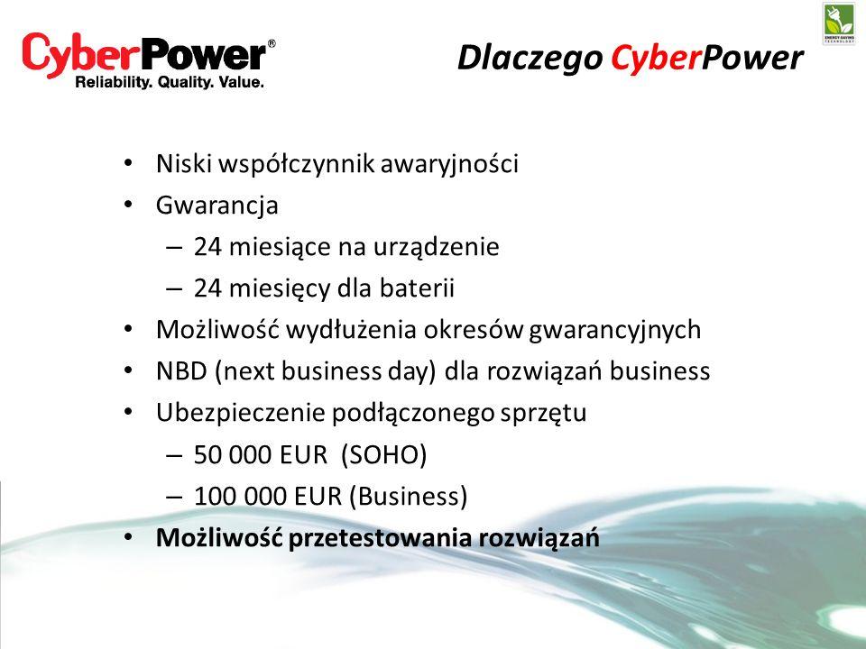 Niski współczynnik awaryjności Gwarancja – 24 miesiące na urządzenie – 24 miesięcy dla baterii Możliwość wydłużenia okresów gwarancyjnych NBD (next business day) dla rozwiązań business Ubezpieczenie podłączonego sprzętu – 50 000 EUR (SOHO) – 100 000 EUR (Business) Możliwość przetestowania rozwiązań Dlaczego CyberPower