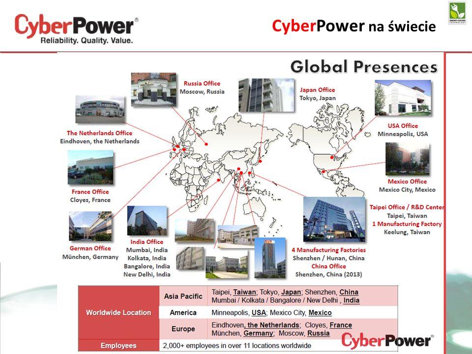 CyberPower na świecie
