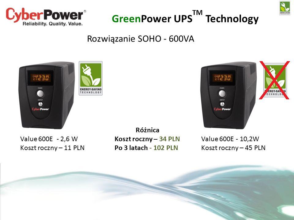 Rozwiązanie SOHO - 600VA Value 600E - 2,6 W Koszt roczny – 11 PLN Value 600E - 10,2W Koszt roczny – 45 PLN Różnica Koszt roczny – 34 PLN Po 3 latach - 102 PLN