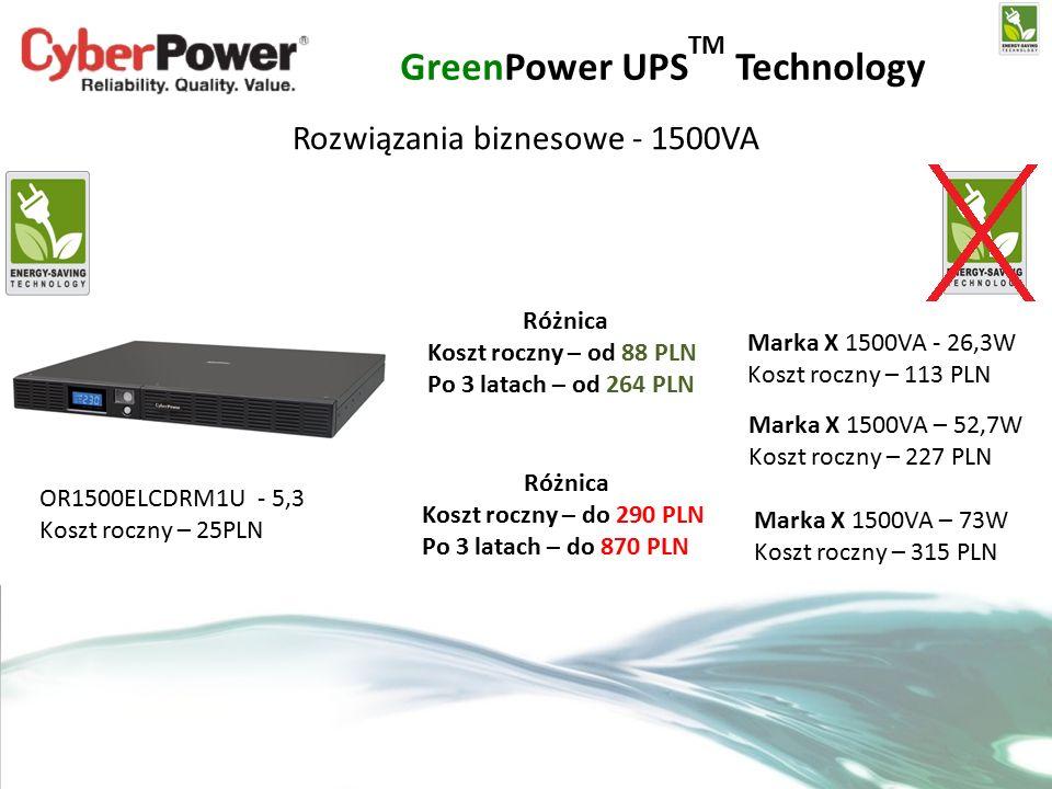 GreenPower UPS TM Technology Rozwiązania biznesowe - 1500VA OR1500ELCDRM1U - 5,3 Koszt roczny – 25PLN Marka X 1500VA - 26,3W Koszt roczny – 113 PLN Różnica Koszt roczny – od 88 PLN Po 3 latach – od 264 PLN Marka X 1500VA – 52,7W Koszt roczny – 227 PLN Marka X 1500VA – 73W Koszt roczny – 315 PLN Różnica Koszt roczny – do 290 PLN Po 3 latach – do 870 PLN