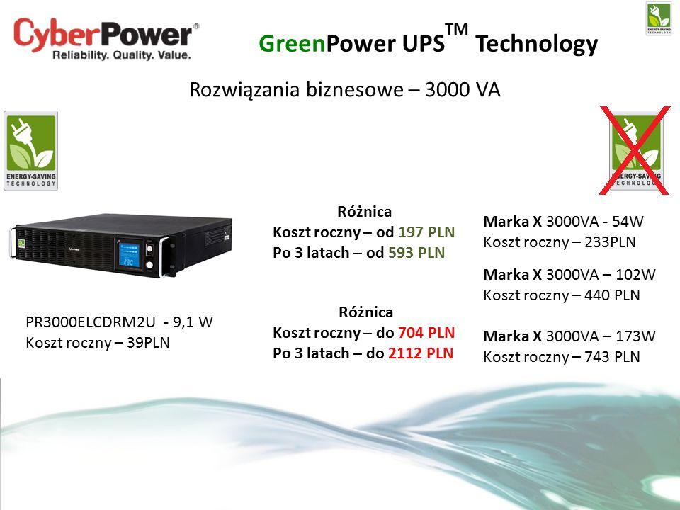 GreenPower UPS TM Technology Rozwiązania biznesowe – 3000 VA PR3000ELCDRM2U - 9,1 W Koszt roczny – 39PLN Marka X 3000VA - 54W Koszt roczny – 233PLN Różnica Koszt roczny – od 197 PLN Po 3 latach – od 593 PLN Marka X 3000VA – 102W Koszt roczny – 440 PLN Marka X 3000VA – 173W Koszt roczny – 743 PLN Różnica Koszt roczny – do 704 PLN Po 3 latach – do 2112 PLN