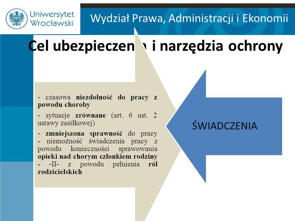 Wydział Prawa, Administracji i Ekonomii Choroba to każde organiczne lub funkcjonalne uszkodzenie stanu zdrowia (choroba, czyli zdarzenie przemijające, niezdolność czasowa) choroba = przyczyna chronionego zdarzenia