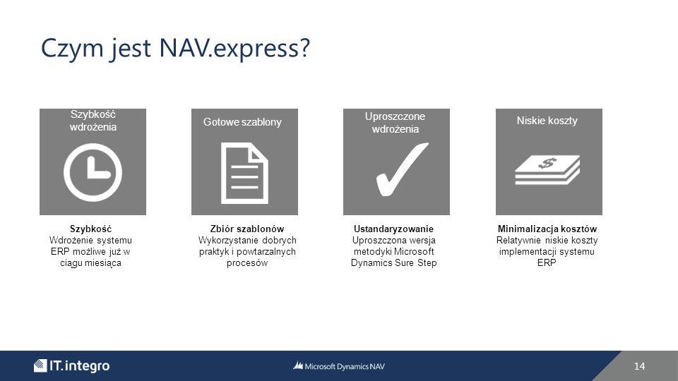 Czym jest NAV.express.