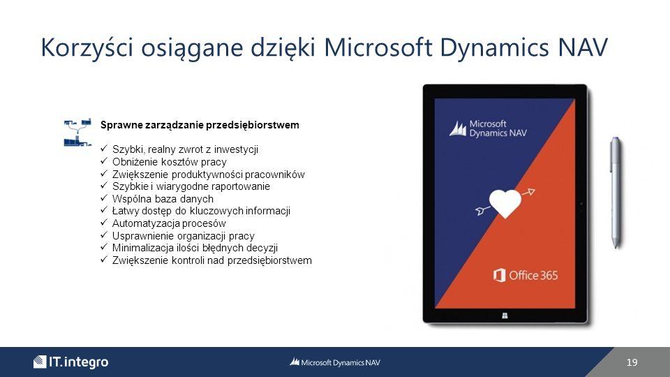 19 Korzyści osiągane dzięki Microsoft Dynamics NAV Sprawne zarządzanie przedsiębiorstwem Szybki, realny zwrot z inwestycji Obniżenie kosztów pracy Zwiększenie produktywności pracowników Szybkie i wiarygodne raportowanie Wspólna baza danych Łatwy dostęp do kluczowych informacji Automatyzacja procesów Usprawnienie organizacji pracy Minimalizacja ilości błędnych decyzji Zwiększenie kontroli nad przedsiębiorstwem