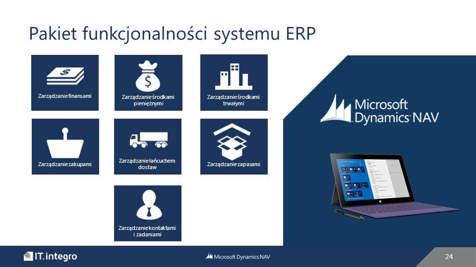 24 Pakiet funkcjonalności systemu ERP Zarządzanie finansami Zarządzanie środkami pieniężnymi Zarządzanie środkami trwałymi Zarządzanie zakupami Zarządzanie łańcuchem dostaw Zarządzanie zapasami Zarządzanie kontaktami i zadaniami