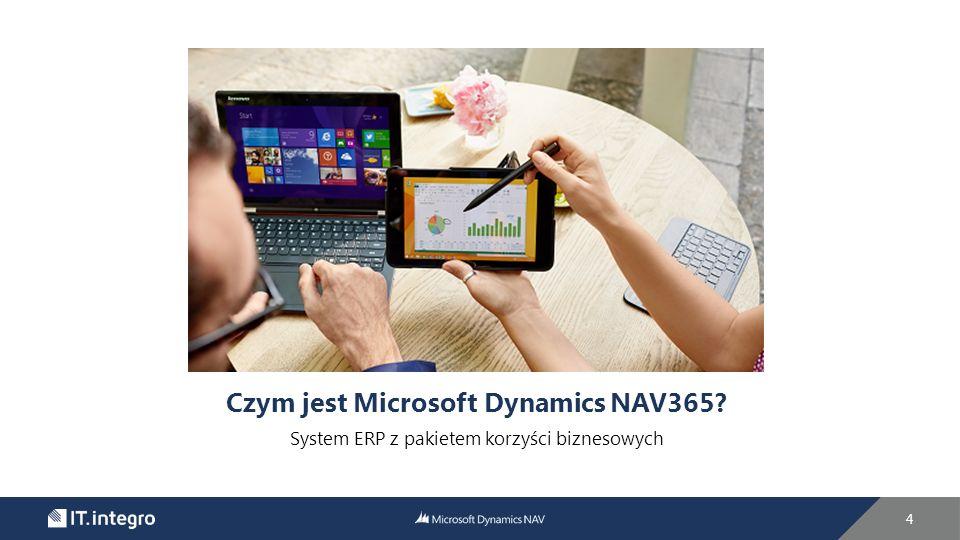 Czym jest Microsoft Dynamics NAV365 System ERP z pakietem korzyści biznesowych 4