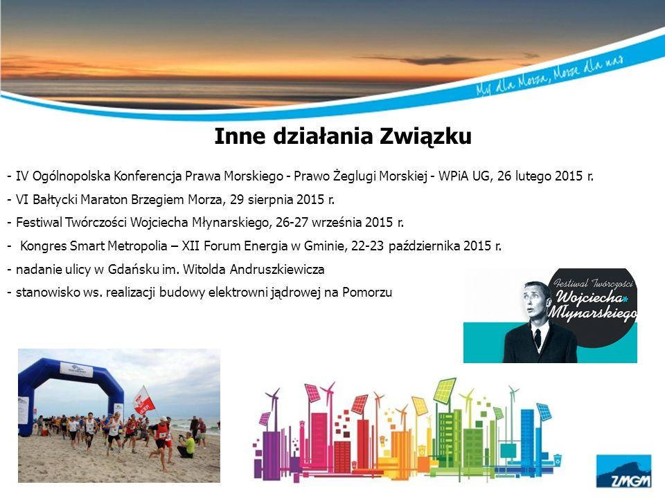 Inne działania Związku - IV Ogólnopolska Konferencja Prawa Morskiego - Prawo Żeglugi Morskiej - WPiA UG, 26 lutego 2015 r. - VI Bałtycki Maraton Brzeg