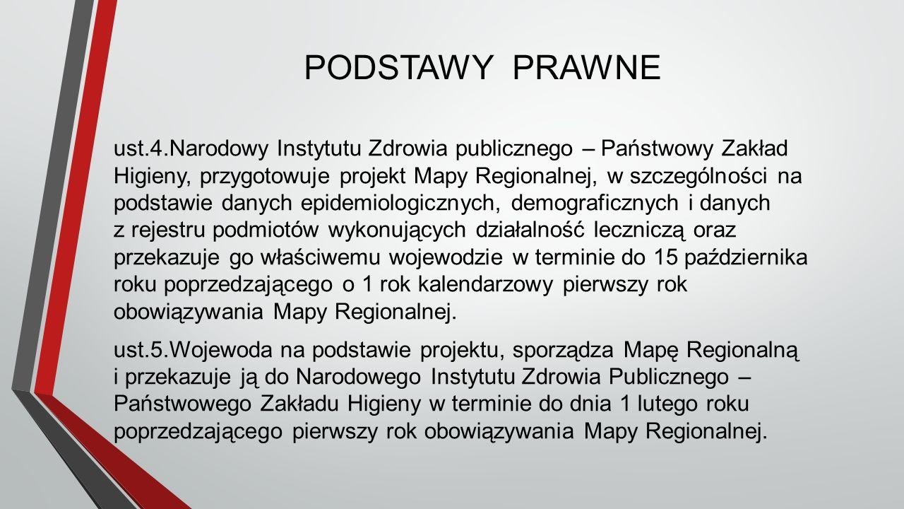 PODSTAWY PRAWNE ust.4.Narodowy Instytutu Zdrowia publicznego – Państwowy Zakład Higieny, przygotowuje projekt Mapy Regionalnej, w szczególności na podstawie danych epidemiologicznych, demograficznych i danych z rejestru podmiotów wykonujących działalność leczniczą oraz przekazuje go właściwemu wojewodzie w terminie do 15 października roku poprzedzającego o 1 rok kalendarzowy pierwszy rok obowiązywania Mapy Regionalnej.