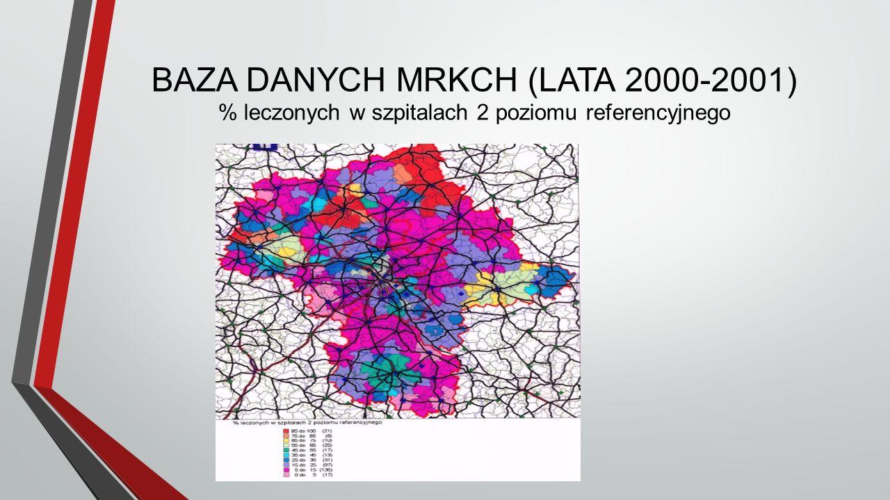 BAZA DANYCH MRKCH (LATA 2000-2001) % leczonych w szpitalach 2 poziomu referencyjnego