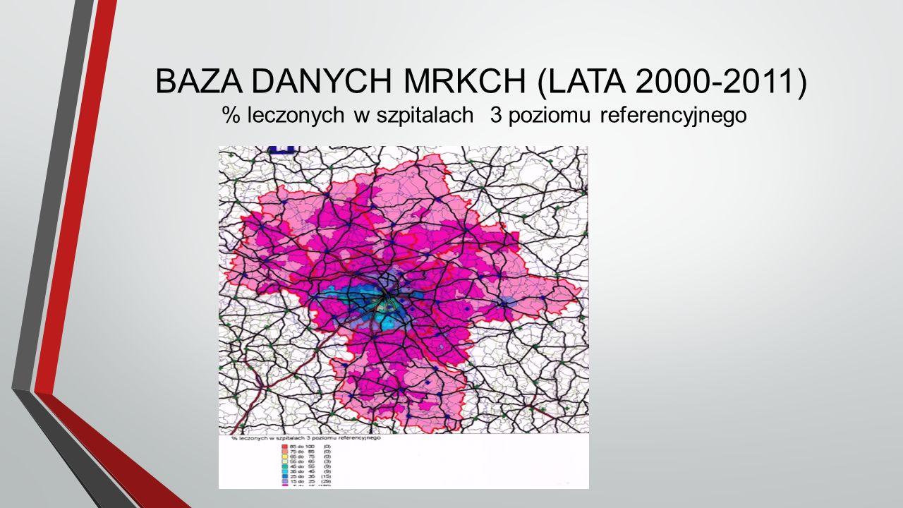 BAZA DANYCH MRKCH (LATA 2000-2011) % leczonych w szpitalach 3 poziomu referencyjnego