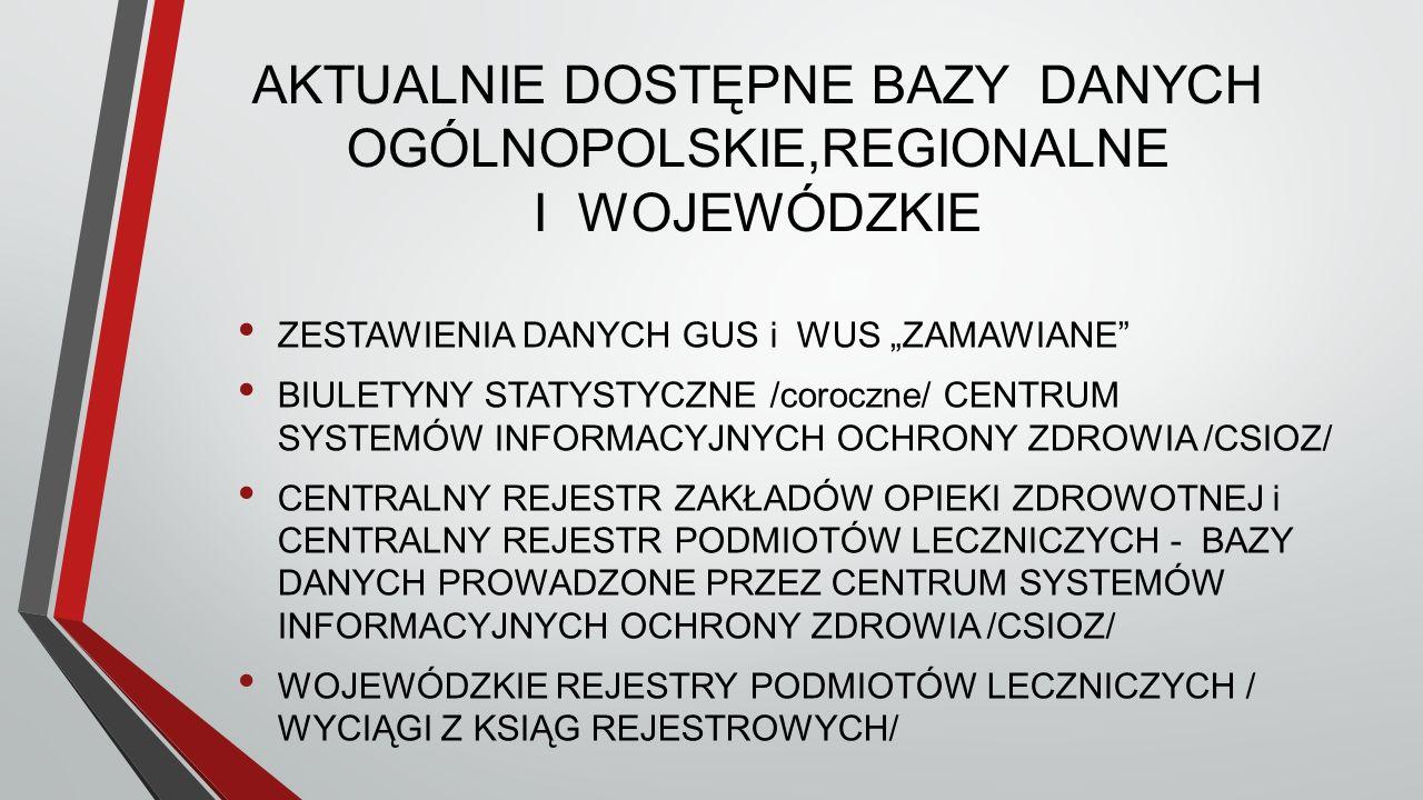 """AKTUALNIE DOSTĘPNE BAZY DANYCH OGÓLNOPOLSKIE,REGIONALNE I WOJEWÓDZKIE ZESTAWIENIA DANYCH GUS i WUS """"ZAMAWIANE BIULETYNY STATYSTYCZNE /coroczne/ CENTRUM SYSTEMÓW INFORMACYJNYCH OCHRONY ZDROWIA /CSIOZ/ CENTRALNY REJESTR ZAKŁADÓW OPIEKI ZDROWOTNEJ i CENTRALNY REJESTR PODMIOTÓW LECZNICZYCH - BAZY DANYCH PROWADZONE PRZEZ CENTRUM SYSTEMÓW INFORMACYJNYCH OCHRONY ZDROWIA /CSIOZ/ WOJEWÓDZKIE REJESTRY PODMIOTÓW LECZNICZYCH / WYCIĄGI Z KSIĄG REJESTROWYCH/"""