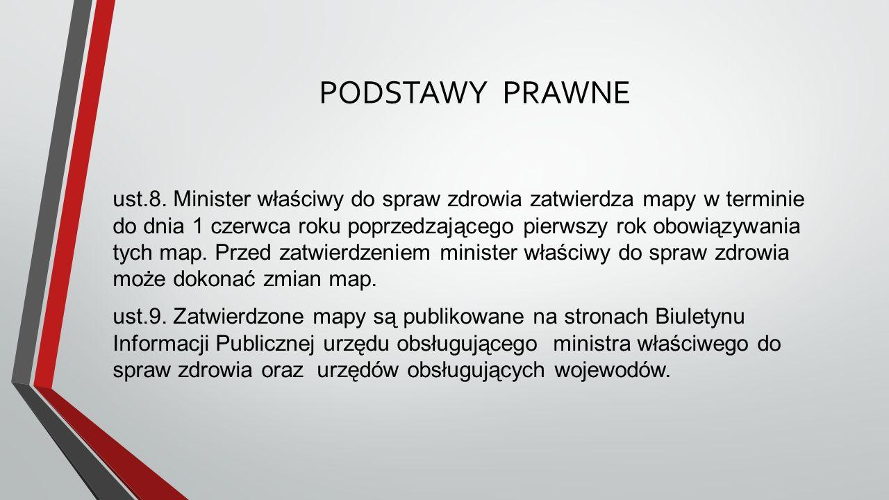 PODSTAWY PRAWNE ust.8.