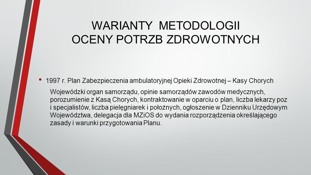 WARIANTY METODOLOGII OCENY POTRZB ZDROWOTNYCH 1997 r.