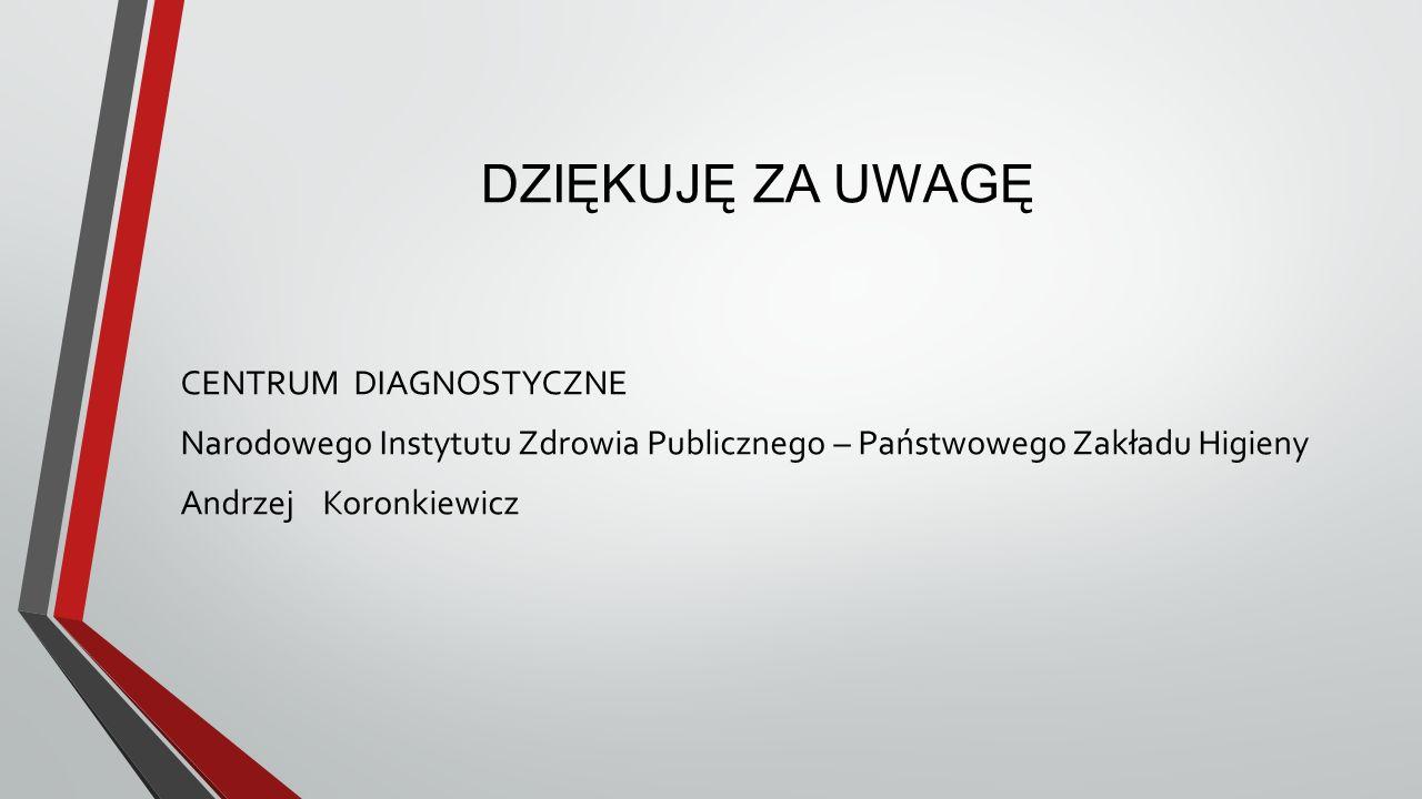 DZIĘKUJĘ ZA UWAGĘ CENTRUM DIAGNOSTYCZNE Narodowego Instytutu Zdrowia Publicznego – Państwowego Zakładu Higieny Andrzej Koronkiewicz