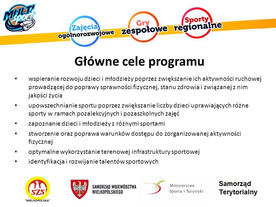 Główne cele programu wspieranie rozwoju dzieci i młodzieży poprzez zwiększanie ich aktywności ruchowej prowadzącej do poprawy sprawności fizycznej, stanu zdrowia i związanej z nim jakości życia upowszechnianie sportu poprzez zwiększanie liczby dzieci uprawiających różne sporty w ramach pozalekcyjnych i pozaszkolnych zajęć zapoznanie dzieci i młodzieży z różnymi sportami stworzenie oraz poprawa warunków dostępu do zorganizowanej aktywności fizycznej optymalne wykorzystanie terenowej infrastruktury sportowej identyfikacja i rozwijanie talentów sportowych