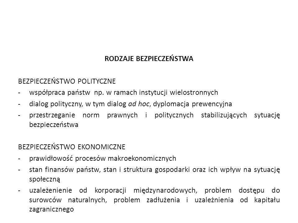 RODZAJE BEZPIECZEŃSTWA BEZPIECZEŃSTWO POLITYCZNE -współpraca państw np.