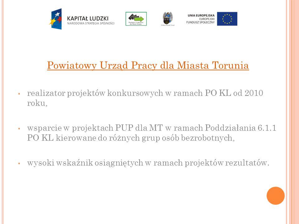 Powiatowy Urząd Pracy dla Miasta Torunia realizator projektów konkursowych w ramach PO KL od 2010 roku, wsparcie w projektach PUP dla MT w ramach Poddziałania 6.1.1 PO KL kierowane do różnych grup osób bezrobotnych, wysoki wskaźnik osiągniętych w ramach projektów rezultatów.