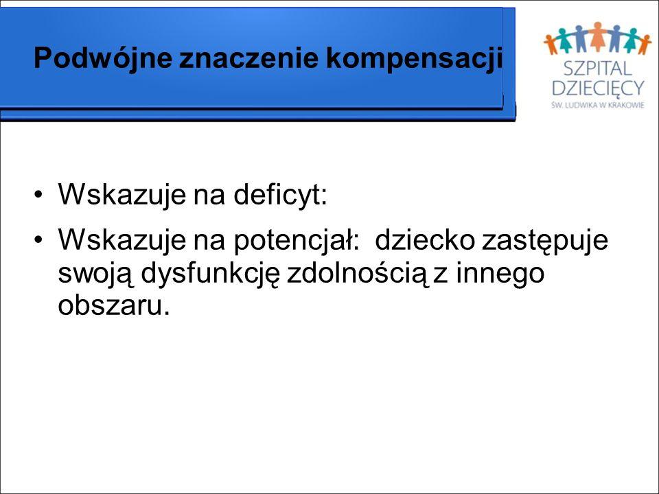 Podwójne znaczenie kompensacji Wskazuje na deficyt: Wskazuje na potencjał: dziecko zastępuje swoją dysfunkcję zdolnością z innego obszaru.