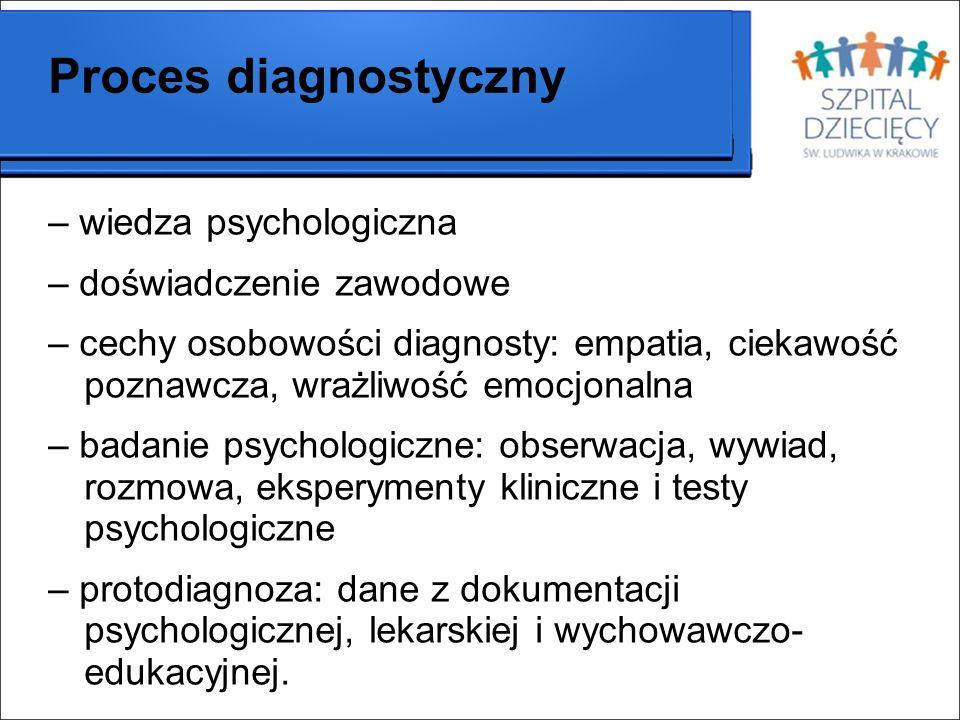 Proces diagnostyczny – wiedza psychologiczna – doświadczenie zawodowe – cechy osobowości diagnosty: empatia, ciekawość poznawcza, wrażliwość emocjonal