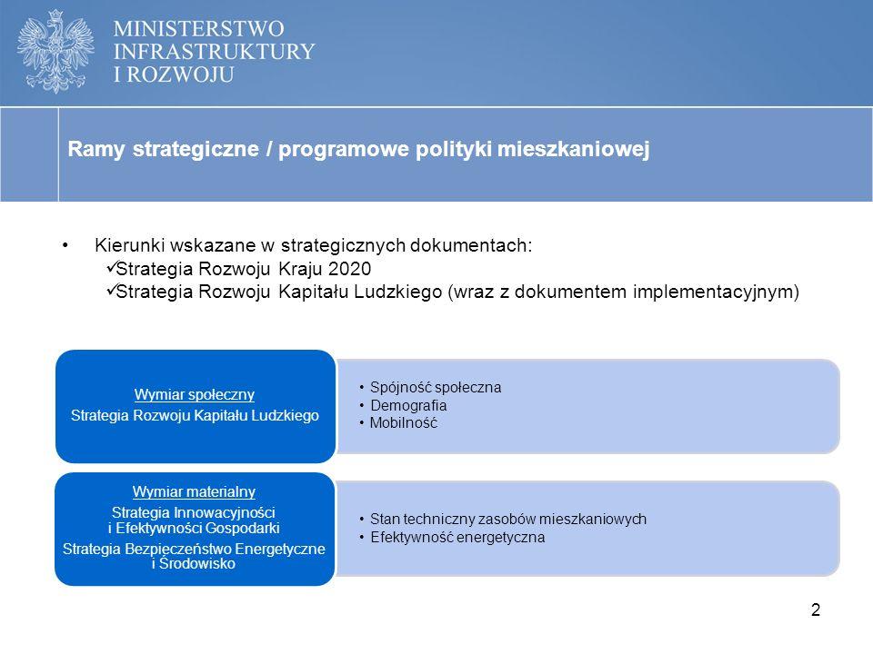 2 Ramy strategiczne / programowe polityki mieszkaniowej Kierunki wskazane w strategicznych dokumentach: Strategia Rozwoju Kraju 2020 Strategia Rozwoju