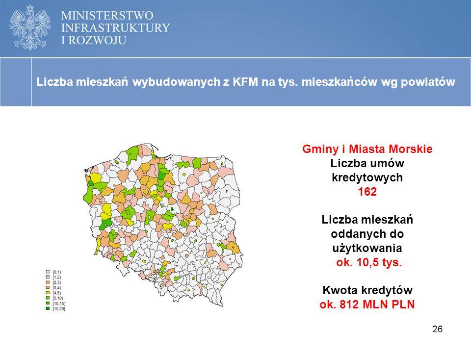 26 Liczba mieszkań wybudowanych z KFM na tys. mieszkańców wg powiatów Gminy i Miasta Morskie Liczba umów kredytowych 162 Liczba mieszkań oddanych do u