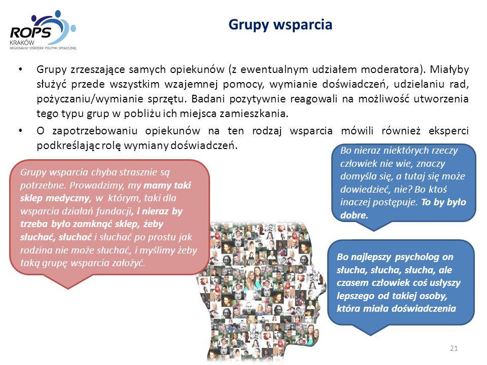 Grupy wsparcia Grupy zrzeszające samych opiekunów (z ewentualnym udziałem moderatora). Miałyby służyć przede wszystkim wzajemnej pomocy, wymianie dośw