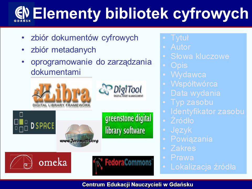 Centrum Edukacji Nauczycieli w Gdańsku Elementy bibliotek cyfrowych zbiór dokumentów cyfrowych zbiór metadanych oprogramowanie do zarządzania dokument