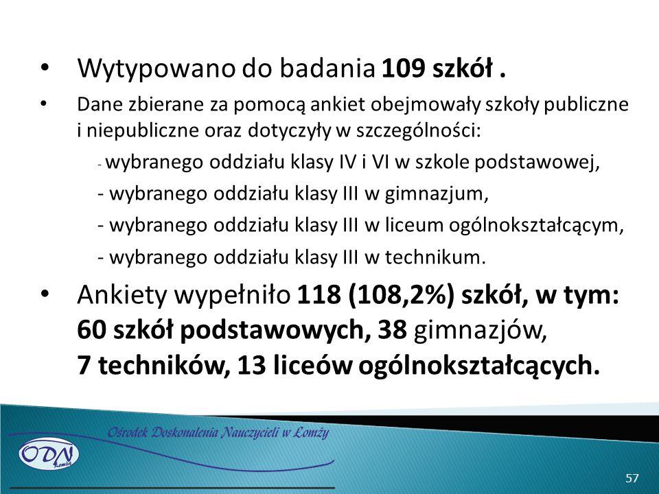 Wytypowano do badania 109 szkół.