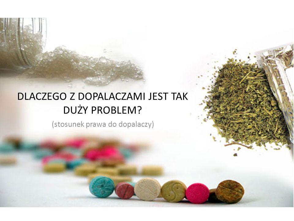 Produkcja, sprzedaż i reklamowanie dopalaczy jest obecnie w Polsce ustawowo zakazane.