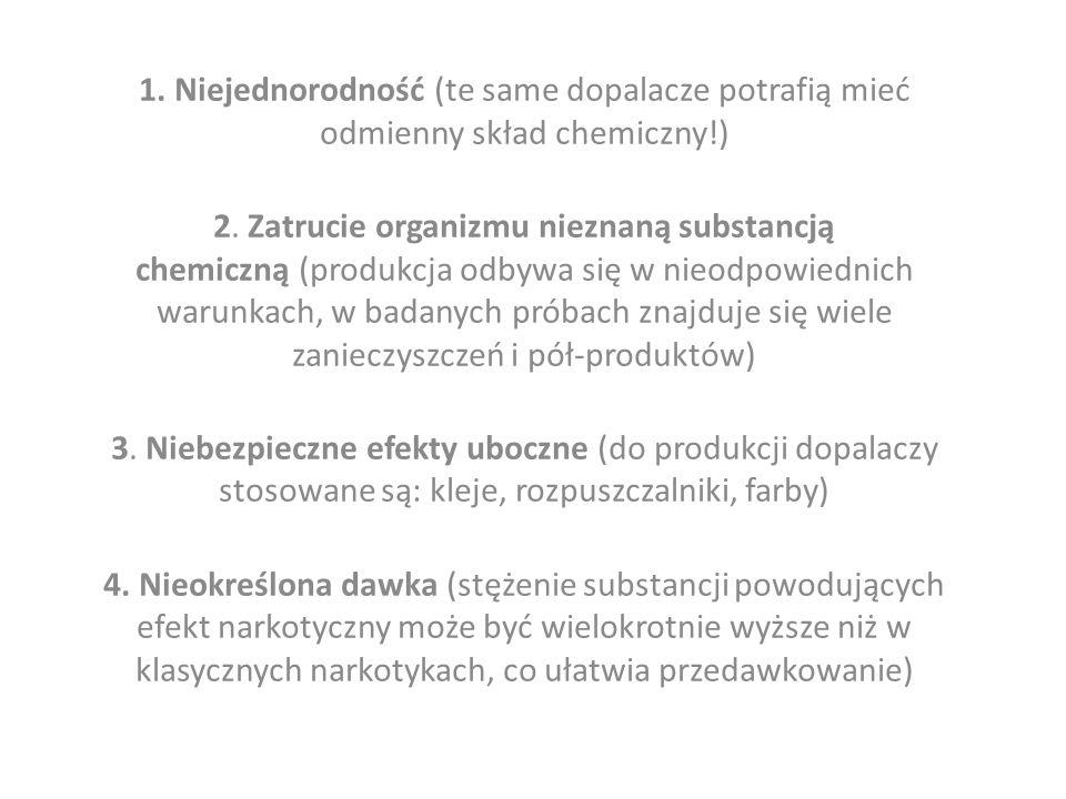 1.Niejednorodność (te same dopalacze potrafią mieć odmienny skład chemiczny!) 2.
