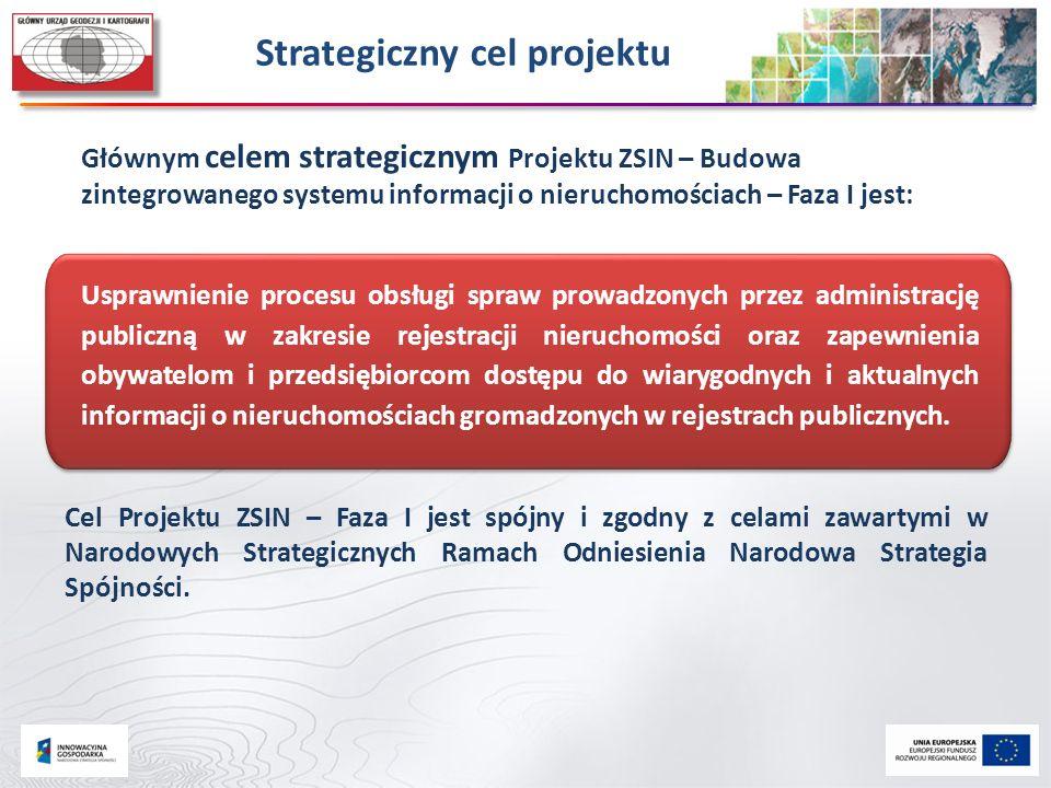 Strategiczny cel projektu Usprawnienie procesu obsługi spraw prowadzonych przez administrację publiczną w zakresie rejestracji nieruchomości oraz zape