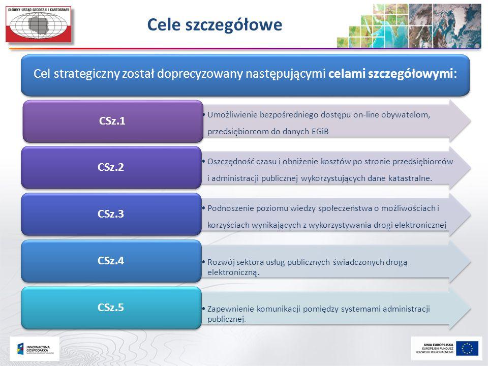 Cele szczegółowe Cel strategiczny został doprecyzowany następującymi celami szczegółowymi: Umożliwienie bezpośredniego dostępu on-line obywatelom, prz