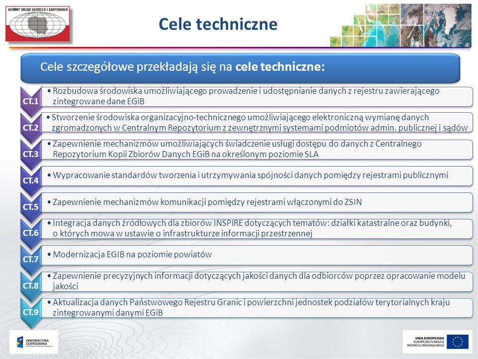 Cele techniczne Cele szczegółowe przekładają się na cele techniczne: CT.1 Rozbudowa środowiska umożliwiającego prowadzenie i udostępnianie danych z re