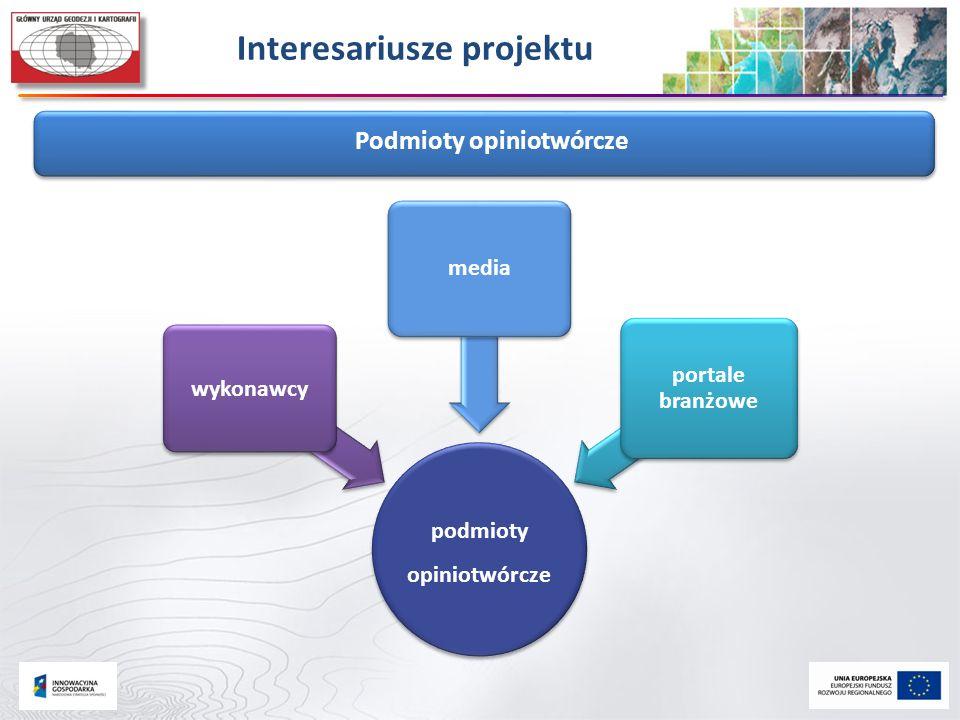 Interesariusze projektu Podmioty opiniotwórcze podmioty opiniotwórcze wykonawcy media portale branżowe