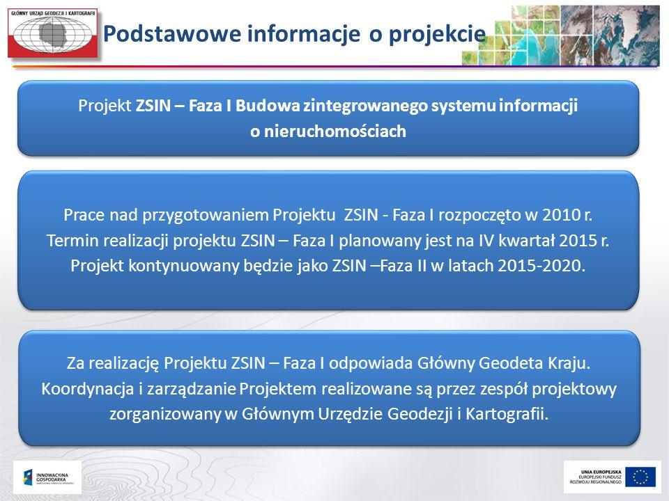 Projekt ZSIN – Faza I Budowa zintegrowanego systemu informacji o nieruchomościach Prace nad przygotowaniem Projektu ZSIN - Faza I rozpoczęto w 2010 r.